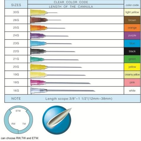 best gauge syringe for steroids